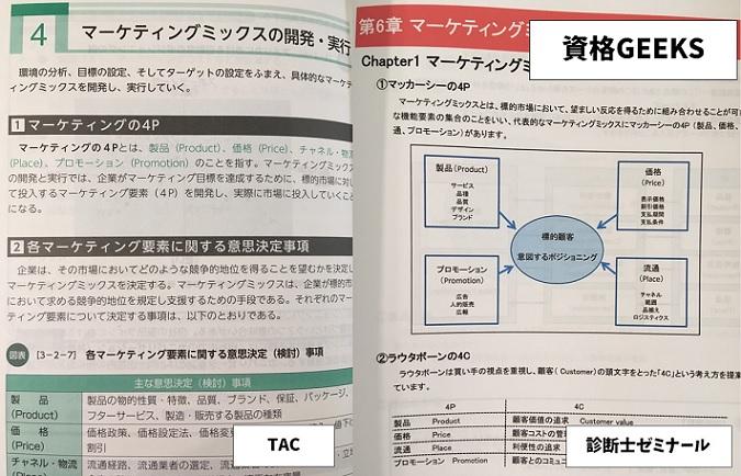 TACと診断士ゼミナールのマーケティングミックス